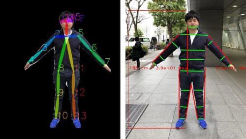 オリジナルが開発した自動採寸アプリ「Bodygram」の概要 全身写真と身長・体重データに基づいて骨格を検出し、全身40カ所を自動計測する(出所:オリジナル)