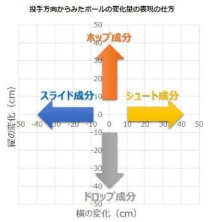 (C)Nextbase Corp.