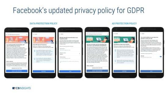 フェイスブック、GDPRに伴いプライバシーポリシーを更新