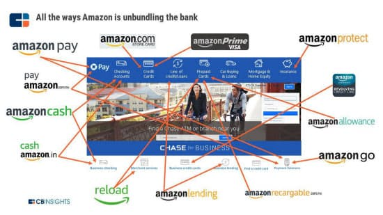 アマゾンの金融サービス一覧