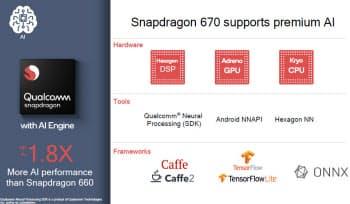 既存の「Snapdragon 660」に比べて人工知能(AI)推論処理性能は最大1.8倍に。(出所:クアルコムのスライド)