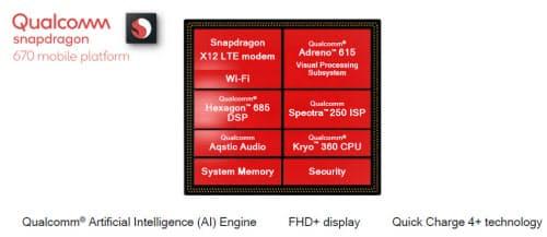 「Snapdragon 670」の機能ブロック図(出所:クアルコムのスライド)