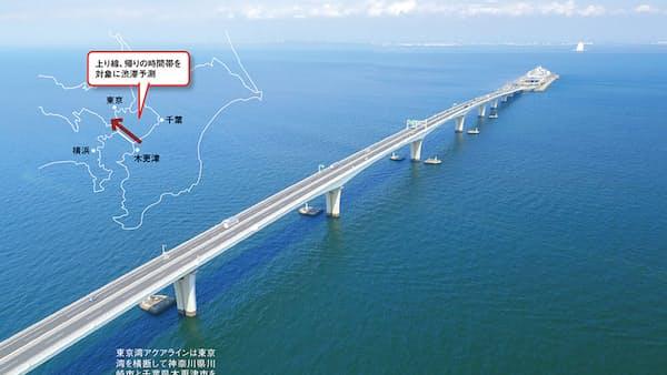 東京湾スイスイ快走 秘策はAI活用の渋滞予測