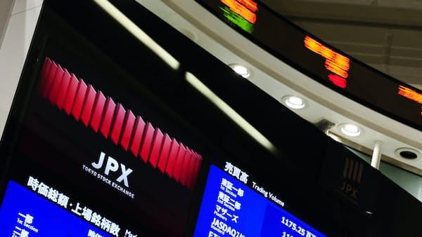 東証後場寄り 安値圏でもみ合い、景気敏感株の売り継続