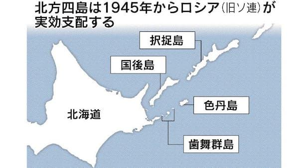 日ロ平和条約とは 北方領土問題が障害