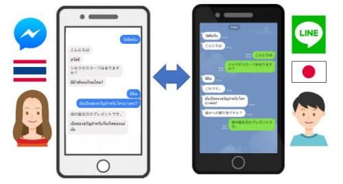 異なるSNSメッセージングサービス間を多言語同時翻訳でつなぐ「Kotozna chat」(出所:Kotozna)
