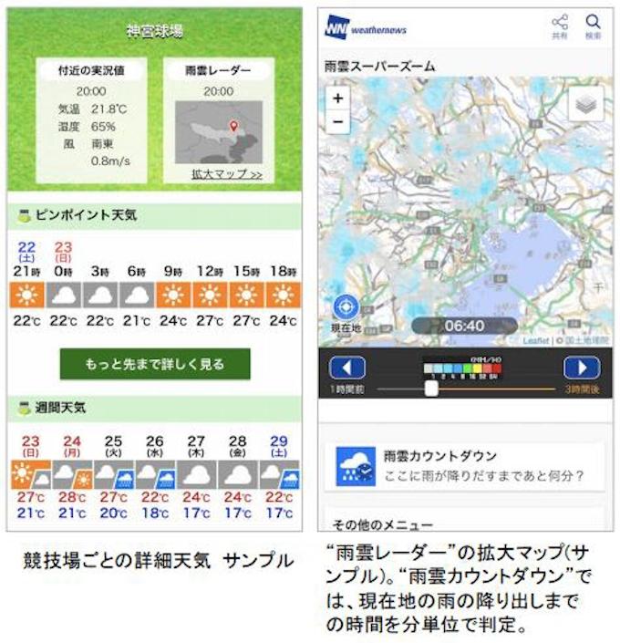 奈良 の 天気