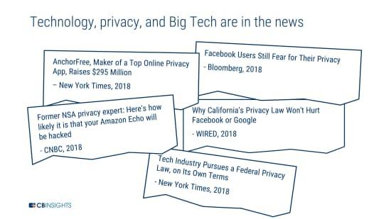 「テクノロジー」「プライバシー」「IT大手」がニュースで話題に