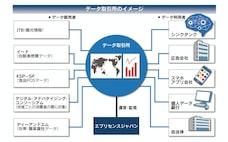 ビッグデータ「取引所」10月始動 JTBなど5社売り手