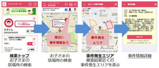 地図上で「ちかくの事件情報」を確認する方法(出所:NTTドコモ)