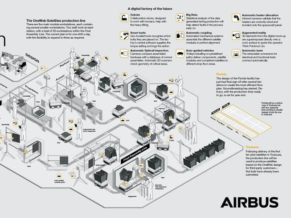 大手電機メーカーなどは、衛星と衛星利用の宇宙関連事業の市場が拡大するとみる(写真:ワンウェブ)
