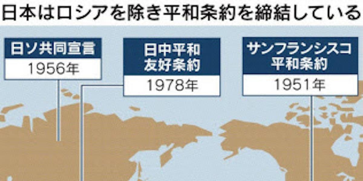 日ロ平和条約交渉とは 日本の立場「領土解決が先」: 日本経済新聞