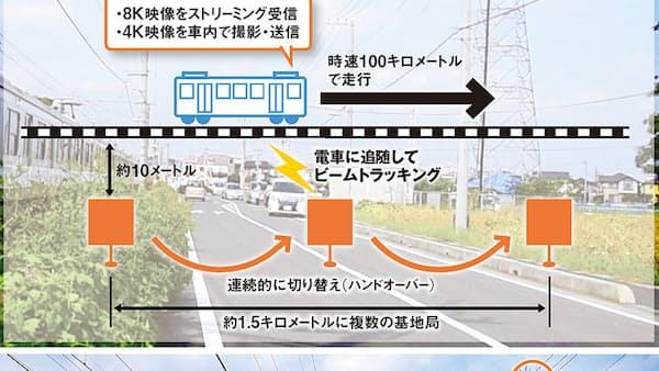 5Gで「圏外」撲滅 駅・新幹線・球場…途切れない