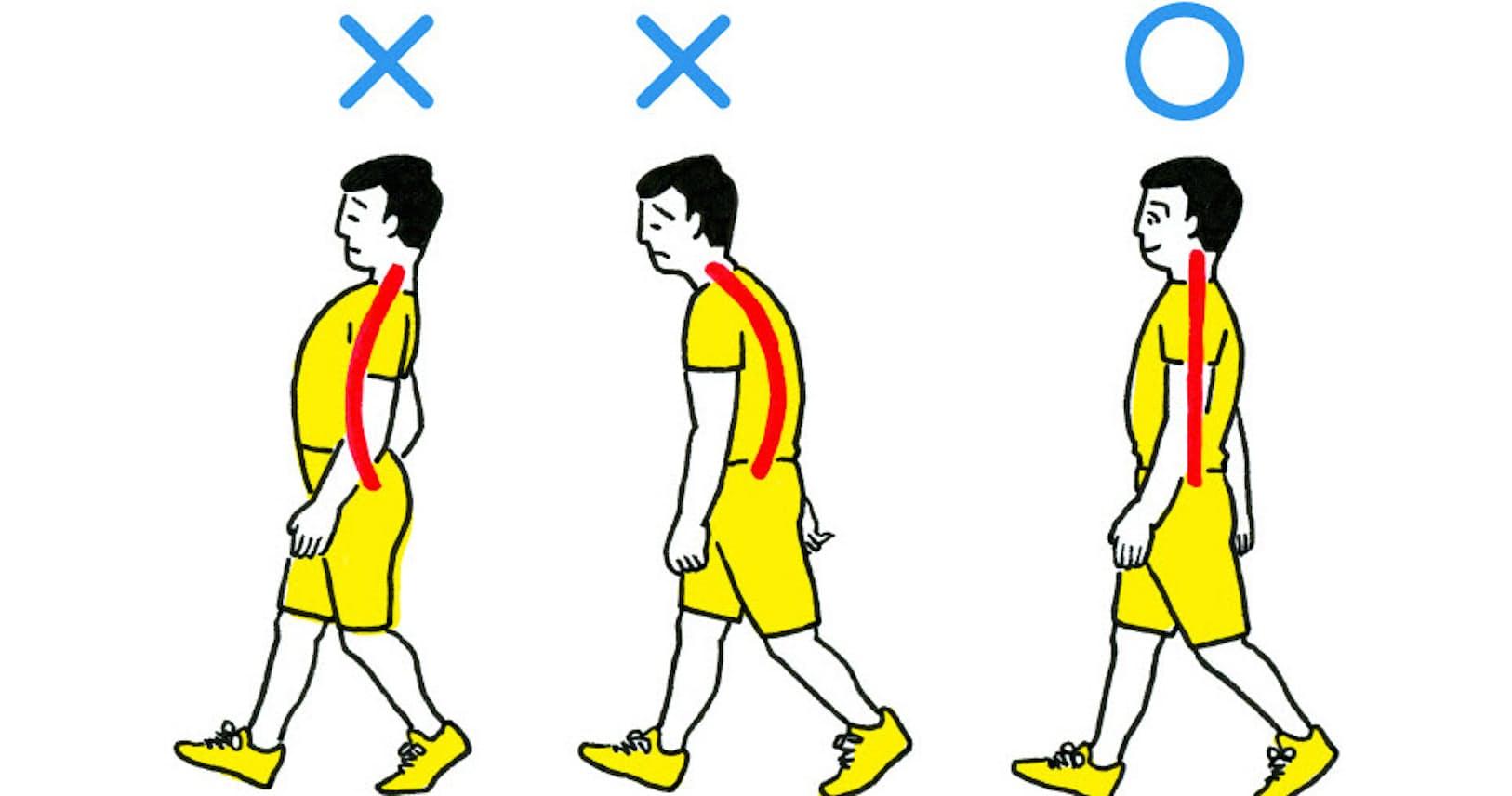 女性 腰痛 に 右側 急