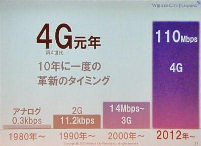 SoftBank 4Gの商用サービスが始まる2012年は「4G元年」であるとする