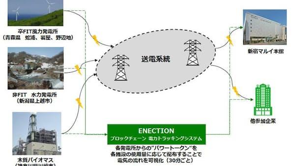 丸井、みんな電力と資本提携 新宿本館は再エネ90%に