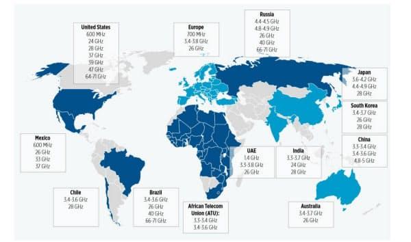 各国の5G向け周波数帯(出所:TMG)