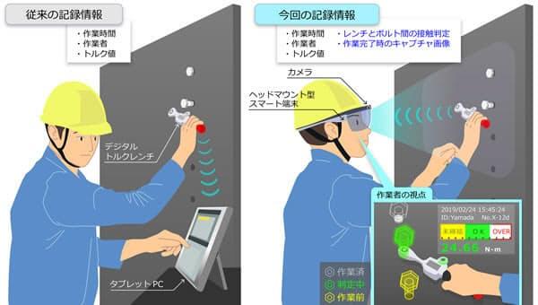 AR(拡張現実)技術によるボルト締結の概要(出所:日立製作所)