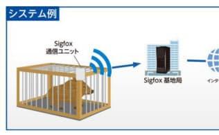 マスプロ電工の通知システムのイメージ(出所:マスプロ電工)