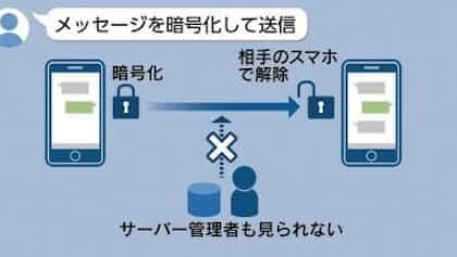 LINE、個人情報保護・防災…社会的責任に応える