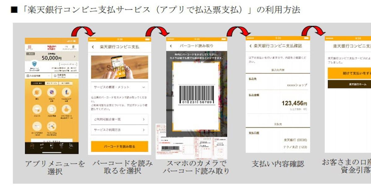 楽天 銀行コード