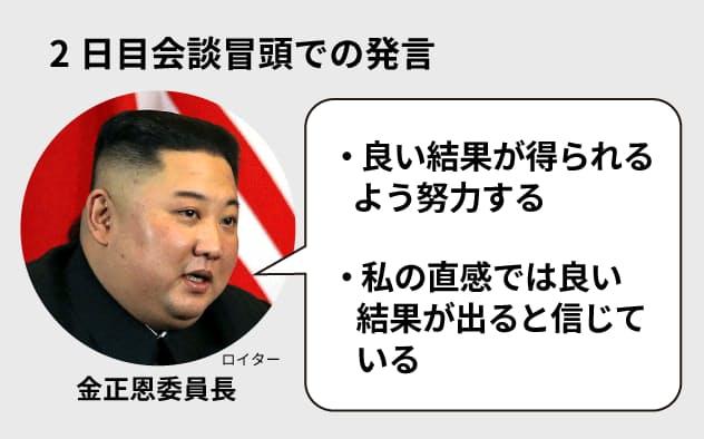 金正恩氏、制裁緩和など「見返り」期待