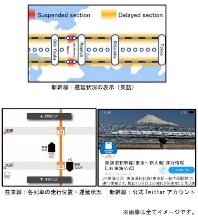 東海道線 運行状況 リアルタイム