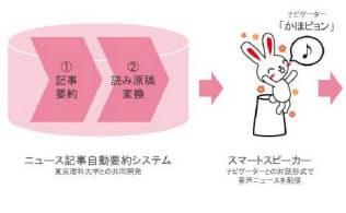 サービス構成イメージ(発表資料から)