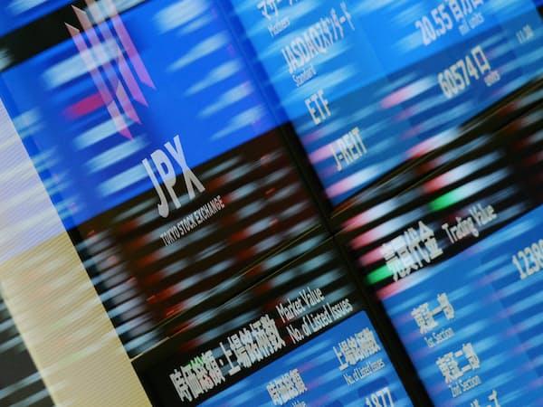 日経平均株価は反発して始まった