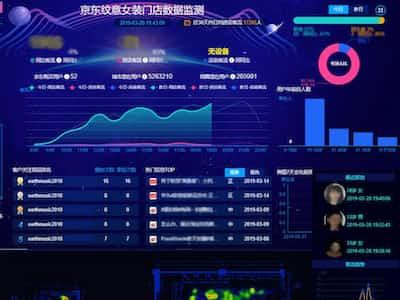 中国法人ストライプチャイナが運営するモデル店の1つ、広州店の管理画面(ダッシュボード)。売り上げの推移や来店客が店内のどこに滞留したかを示すヒートマップが表示される