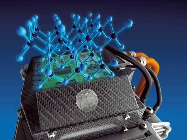 SiC製パワー素子を使ったPCU(画像:ZF)