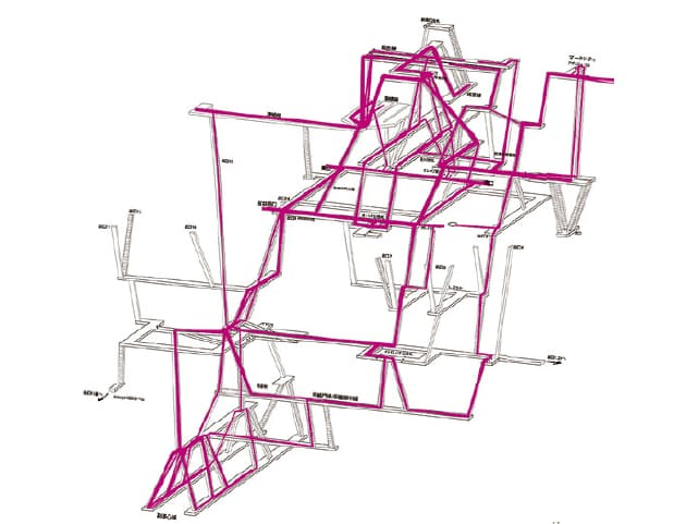 図3 重ね書きした渋谷駅内全移動ルート図