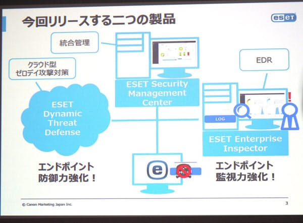ESETセキュリティーソフトの新製品