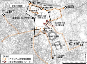 来場者などの主な動線(資料:日本スポーツ振興センター)