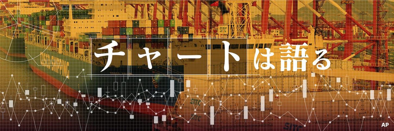 米関税で世界貿易急変 対米輸出、中国から生産移る