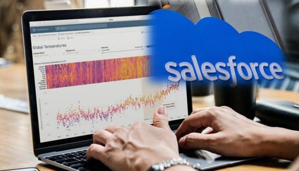 セールスフォースが買収で合意したデータ分析ツールの「タブロー」は日本でも利用企業を増やしている=ロイター