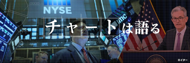 株高、業績の裏打ち欠く 利下げ期待先行、危うさも