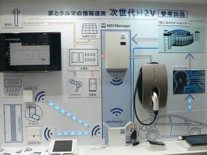 トヨタ自動車、トヨタメディアサービスおよびトヨタホームが手掛けるEV向け充電サポート・ツール「H2V Manager」の展示。同ツールを今後、クラウドを介した音声認識による家電操作などの機能と連携させていく