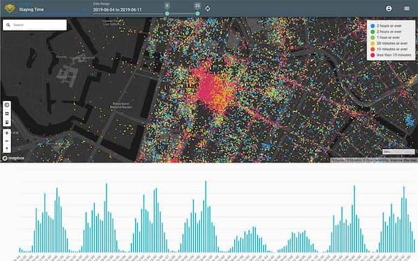 Agoopの分析画面。GPSの情報を取得しているため、ユーザーごとの詳細な位置が分かるのが特徴だ。図は滞在時間を示しているところ
