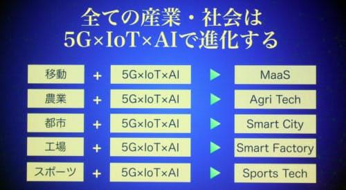 社会や産業は、5G×AI×IoTの組み合わせで進化すると紹介(出所:ソフトバンク)