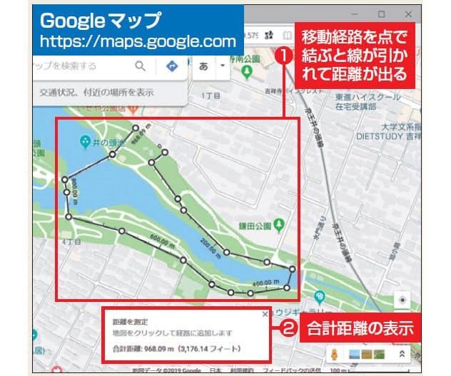 図1 地図上をクリックして点を打ち線でつなぐと(1)、移動した経路の距離を測れる(2)