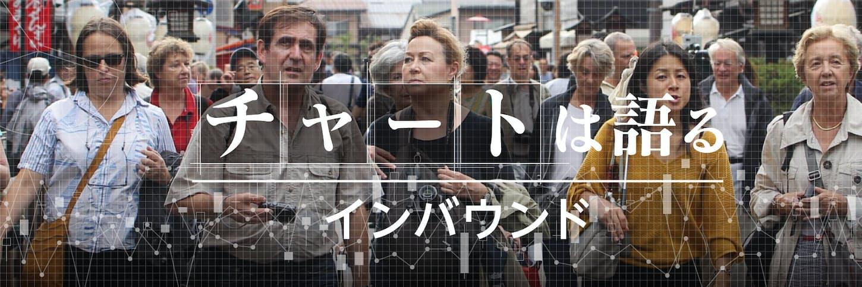 訪日客は西へ、消費は東で 3人に1人は大阪・中央区へ