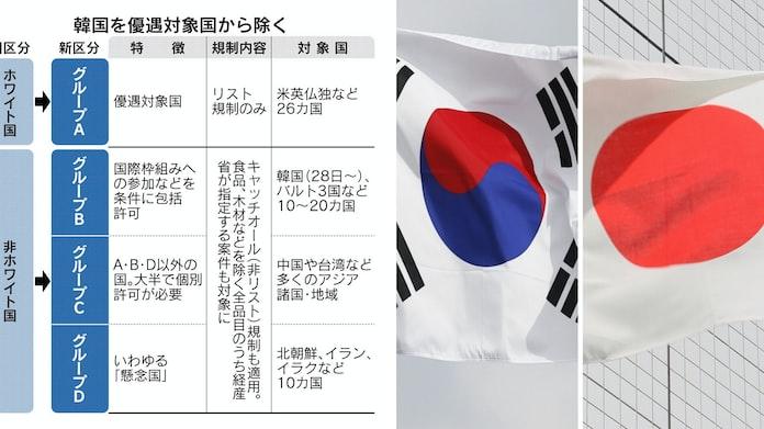 を て 韓国 いる 国 国 にし ホワイト