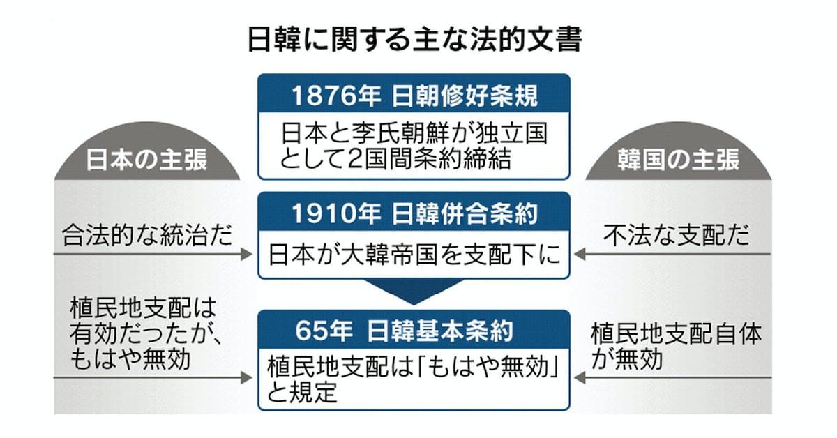請求権協定、覆す韓国 締結から半世紀で対立: 日本経済新聞