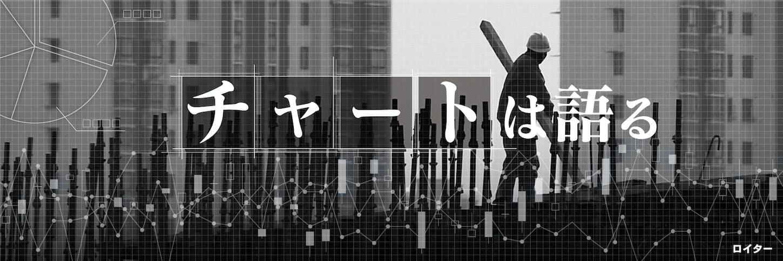 きしむグローバル化 直接投資残高10年ぶり減