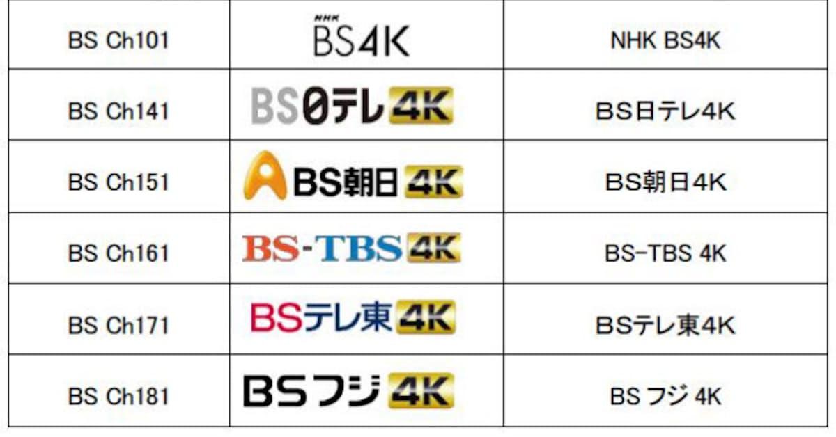 Tv bs4k ひかり