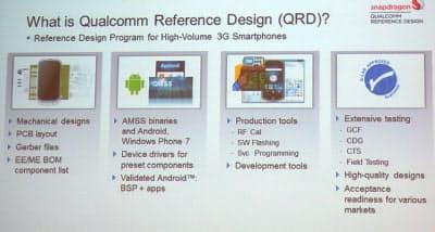 図2 参照デザイン「QRD」で提供するもの