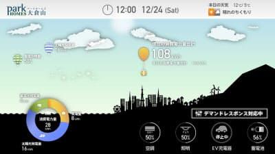 図1 パークホームズ大倉山に設置された「MEMSモニター」の画面。「デマンドレスポンス対応中」の文字が出ている際には、CEMSからの指令に応じて各家電を制御している