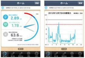 H2V-αアプリの画面。グラフで電力の使用状況を確認できる
