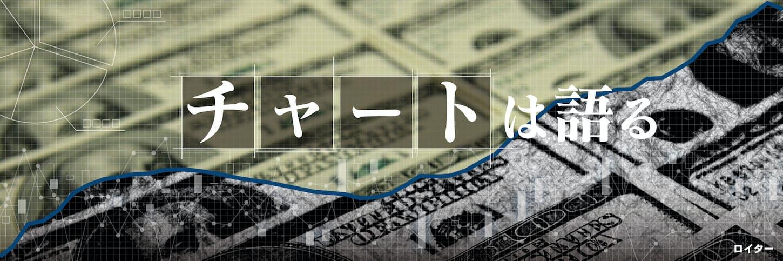 「債務の宴」静かな異変 米低格付け融資、資金流出続く